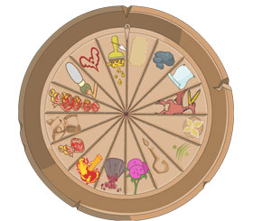 Before The Save Wheels Site Event Wheel Of Monotony Looked Slightly Diffe However Prizes You Could Win Were More Or Less Same