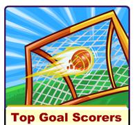 https://images.neopets.com/altador/altadorcup/2009/tabs/tab_top_goal_scoreres.png