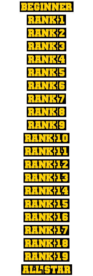 https://images.neopets.com/altador/altadorcup/2012/popups/rank/end-rank.png